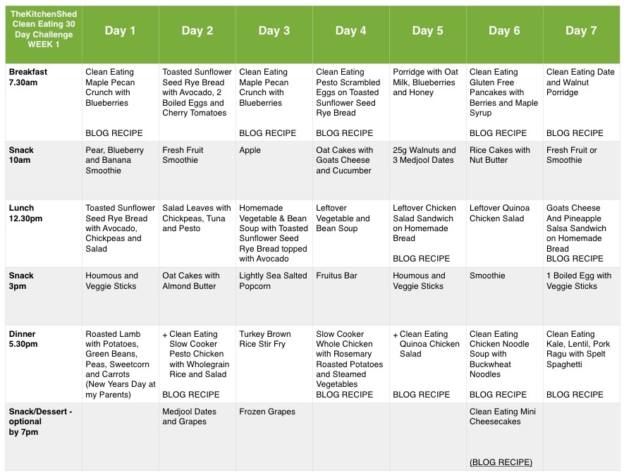 30 Day Clean Eating Challenge Meal Plan Plan – Clean Eating 30 Day
